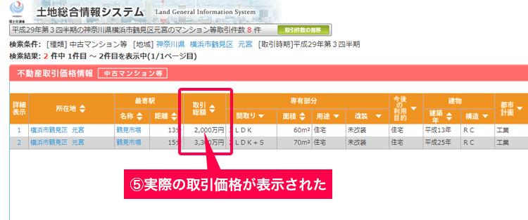国土交通省「土地総合情報システム」の不動産取引価格情報検索結果画面